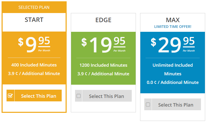 FreedomVoice VoIP Pricing Table